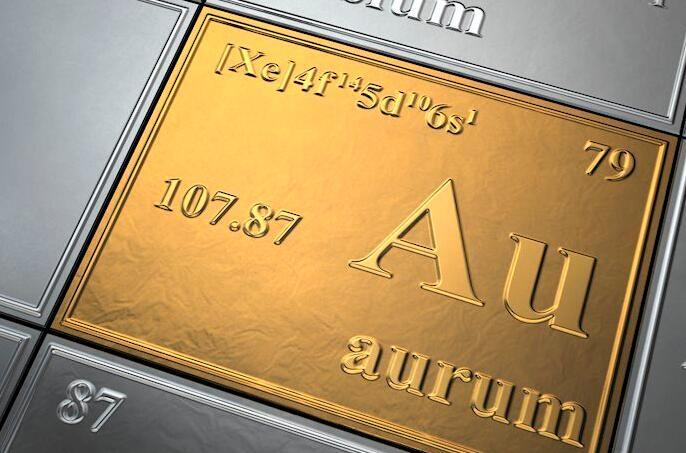 黄金价格分析:XAU/USD陷入清晰区间 准备爆发
