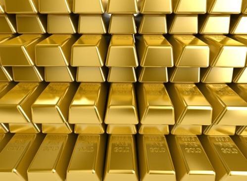 黄金与白银和WTI原油预测