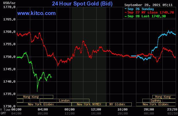 由于美国政府支出障碍迫在眉睫 黄金接近稳定