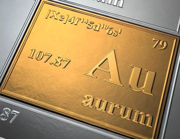 黄金价格预测:XAU/美元将1730美元和1727美元视为下一个下行目标