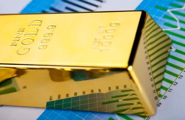 黄金每周价格预测——黄金市场放弃早期收益